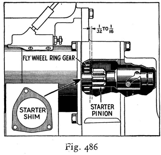 starter pinion model a garage, inc starter pinion gear animation starter pinion gear schematic #6