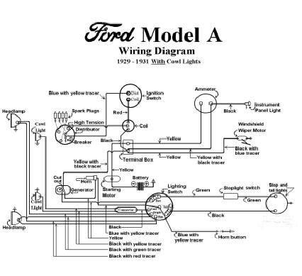 1929 ford roadster wiring diagram electrical - model a garage, inc. 1929 ford truck wiring diagram
