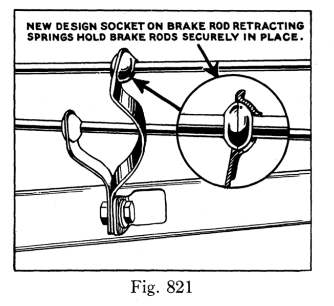 brake rod archives