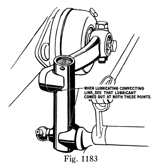 shock absorber archives model a garage inc 1931 Ford Model A Dashboard when lubricating shock absorber connecting links the pressure gun should be held on the lubricator fitting until lubricant escapes from both the top and